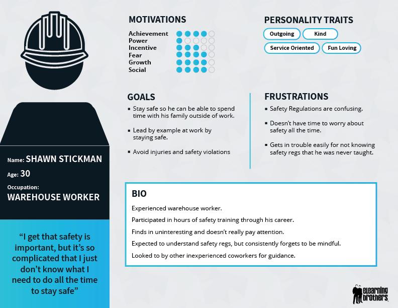 learner persona image for empathy blog