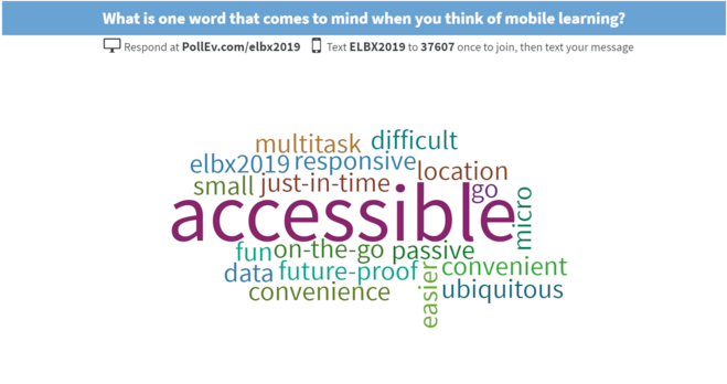 mlearning poll results word cloud