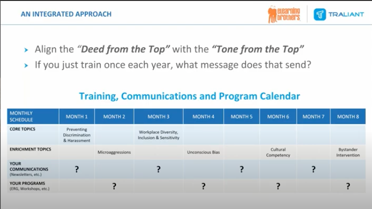 Table showing an example schedule of a Training & Communications Calendar showing DEI training