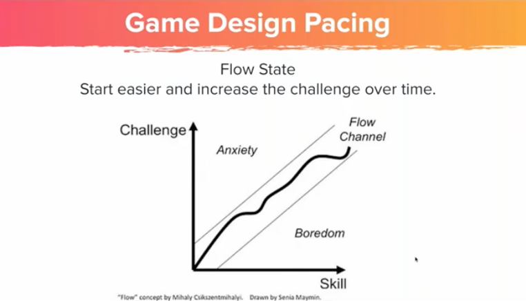 flow state graphic showing how challenge and skill increase over time