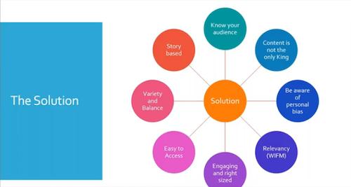 mind_the_gap_webinar_solutions_web_map