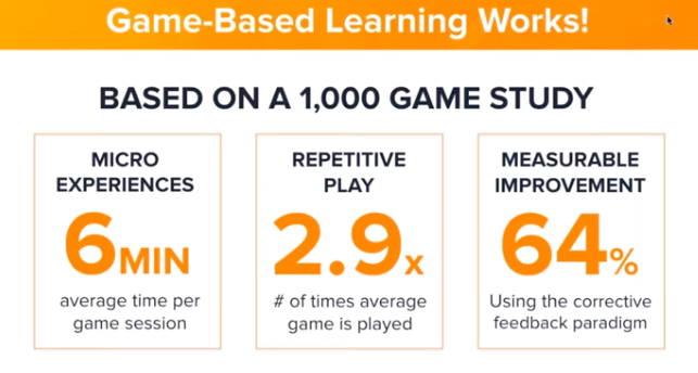 stats about game-based learning results