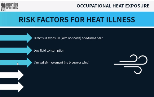 graphic outlining risk factors for heat illness