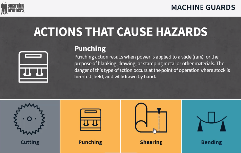 image from course on machine guard hazards