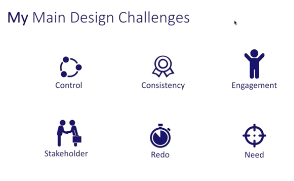 Design challenges include: control, consistency, engagement, stakeholders, revisions, and learning needs.
