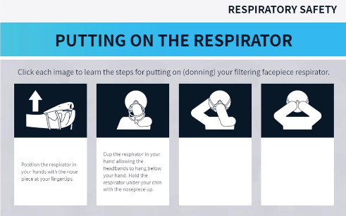 putting on the respirator